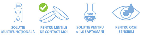 Solutie multifunctionala All in One Light 100ml