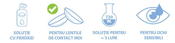 Solutie AoSept Plus with Hydraglyde 2x360ml