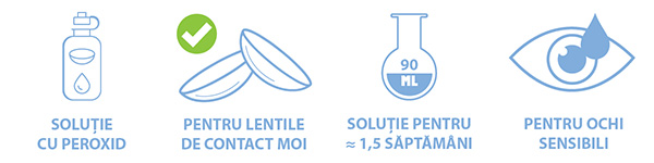 Solutie AoSept Plus with HydraGlyde 90ml
